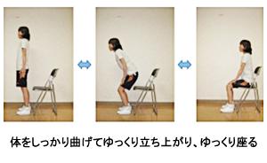 椅子から立ち座り(上下への重心運動)
