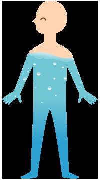 人間の体のほとんどは水分のイラスト